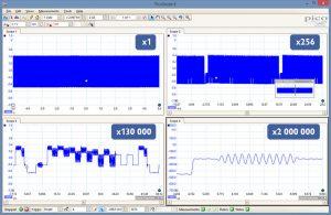 Osciloscópio PC Picotech da série 3000