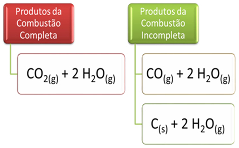 Autovistoria De G S Com Analisador De Gases Testo 310