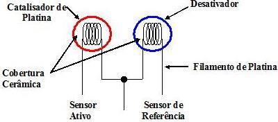 sensor5