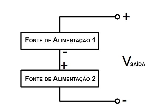 Fonte De Alimentacao Eletrica Abc Parte 2 E Na Percon