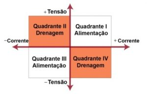 Fig12solar