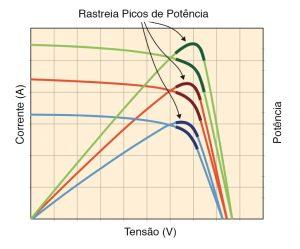 Fig17solar