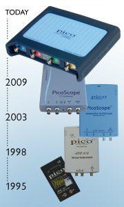 automotive-oscilloscope-history-today