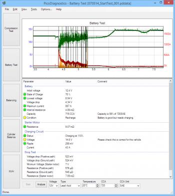 Diagn stico automotivo aplica es com oscilosc pios for Bent creek motors inventory