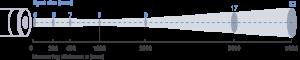 pyrometer_example