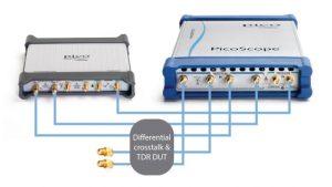 PG900-TDT-crosstalk