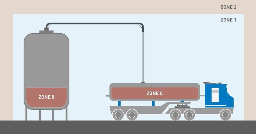 zonas-areas-responsabilidade-empresa-2